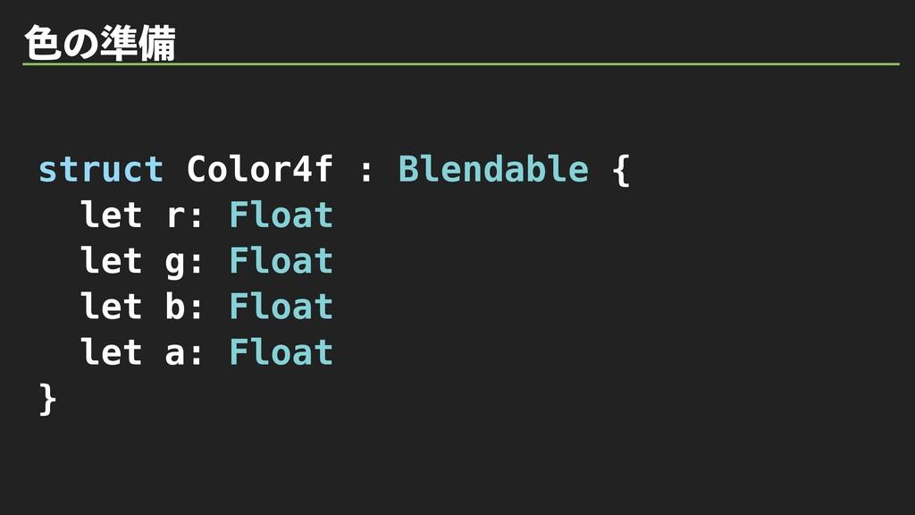 ৭ͷ४උ struct Color4f : Blendable { let r: Float ...