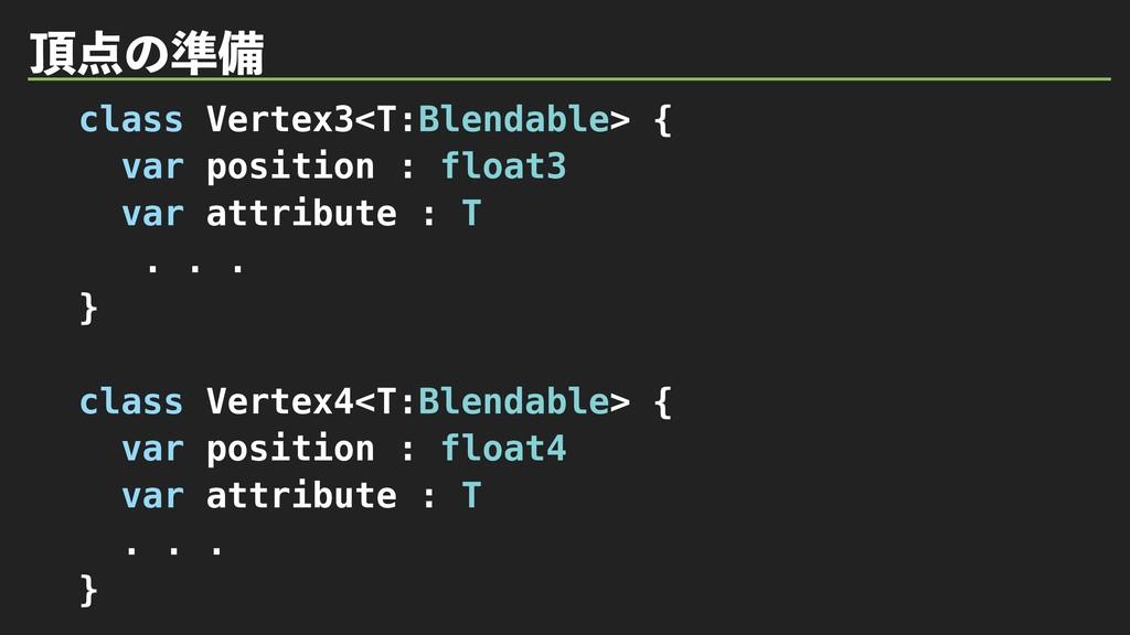 ͷ४උ class Vertex3<T:Blendable> { var position...