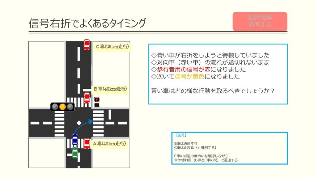 信号右折でよくあるタイミング C車(25km走行) B車(40km走行) A車(40km走行)...