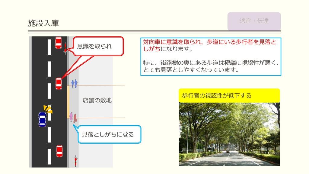 施設入庫 店舗の敷地 対向車に意識を取られ、歩道にいる歩行者を見落と しがちになります。 特に...