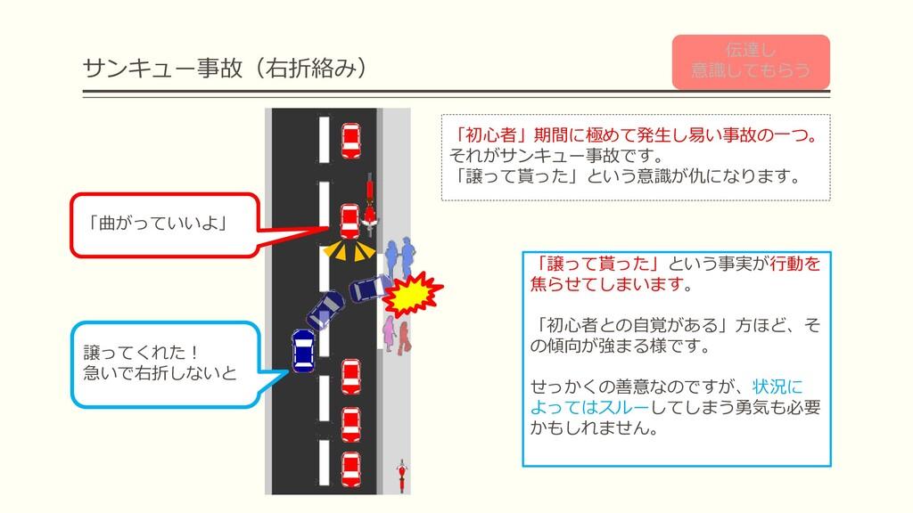 サンキュー事故(右折絡み) 「曲がっていいよ」 「初心者」期間に極めて発生し易い事故の一つ。 ...