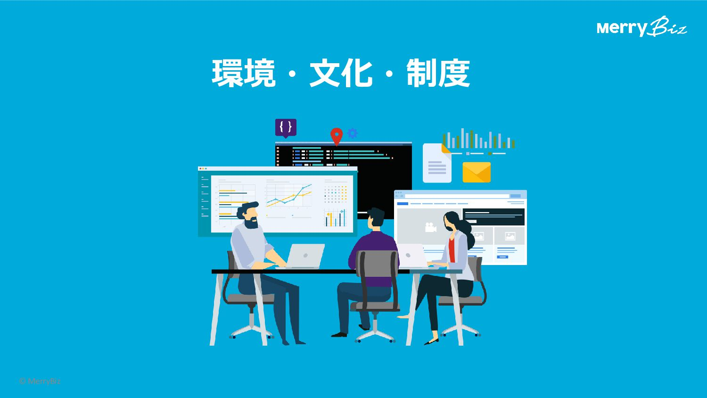メリービズの歴史︓VKAリリース後 2019 2017 2018 1.5億円調達 移転当時 増...