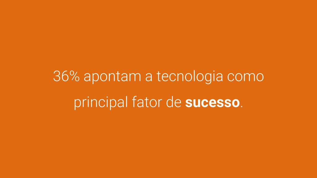 36% apontam a tecnologia como principal fator d...