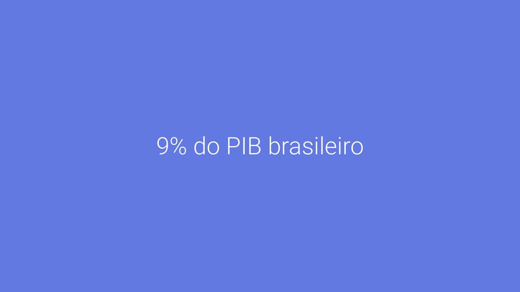 9% do PIB brasileiro