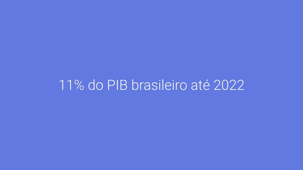 11% do PIB brasileiro até 2022