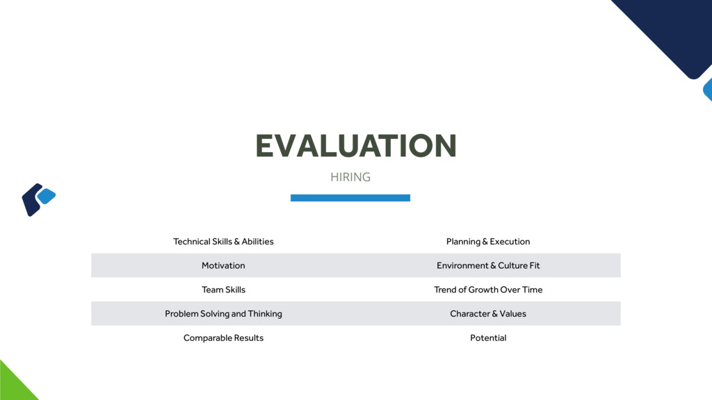 HIRING EVALUATION Technical Skills & Abilities ...