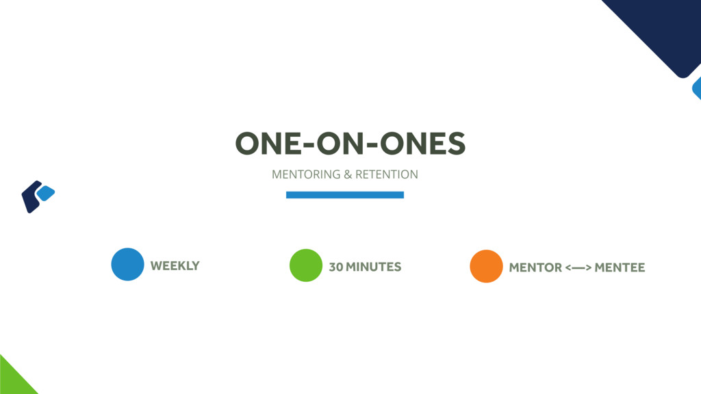 MENTORING & RETENTION ONE-ON-ONES WEEKLY 30 MIN...
