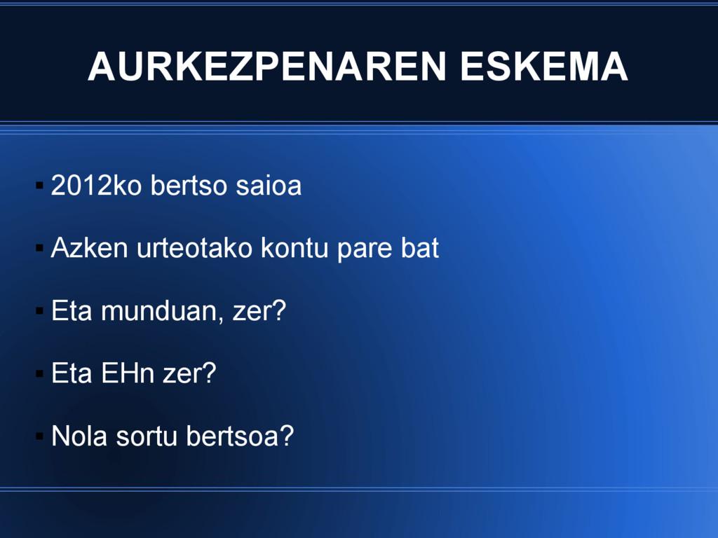  2012ko bertso saioa  Azken urteotako kontu p...