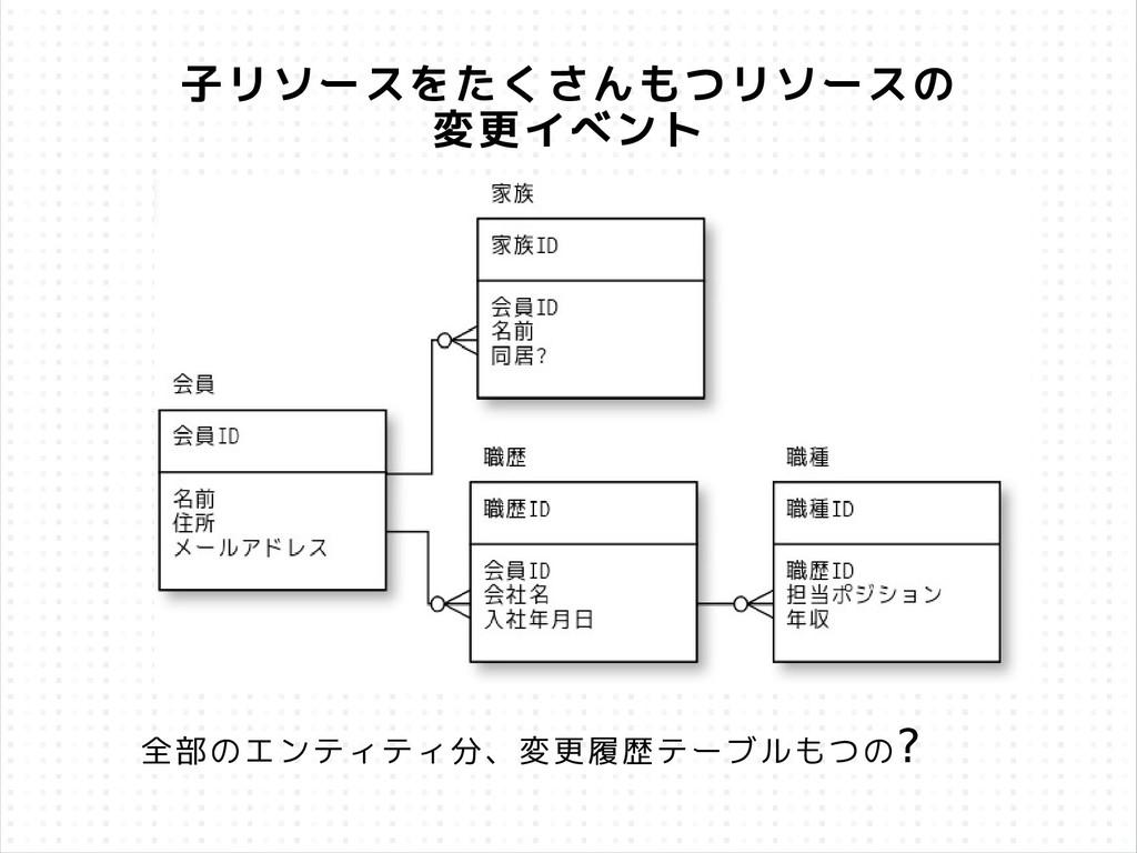 子リソースをたくさんもつリソースの 変更イベント 全部のエンティティ分、変更履歴テーブルもつの?