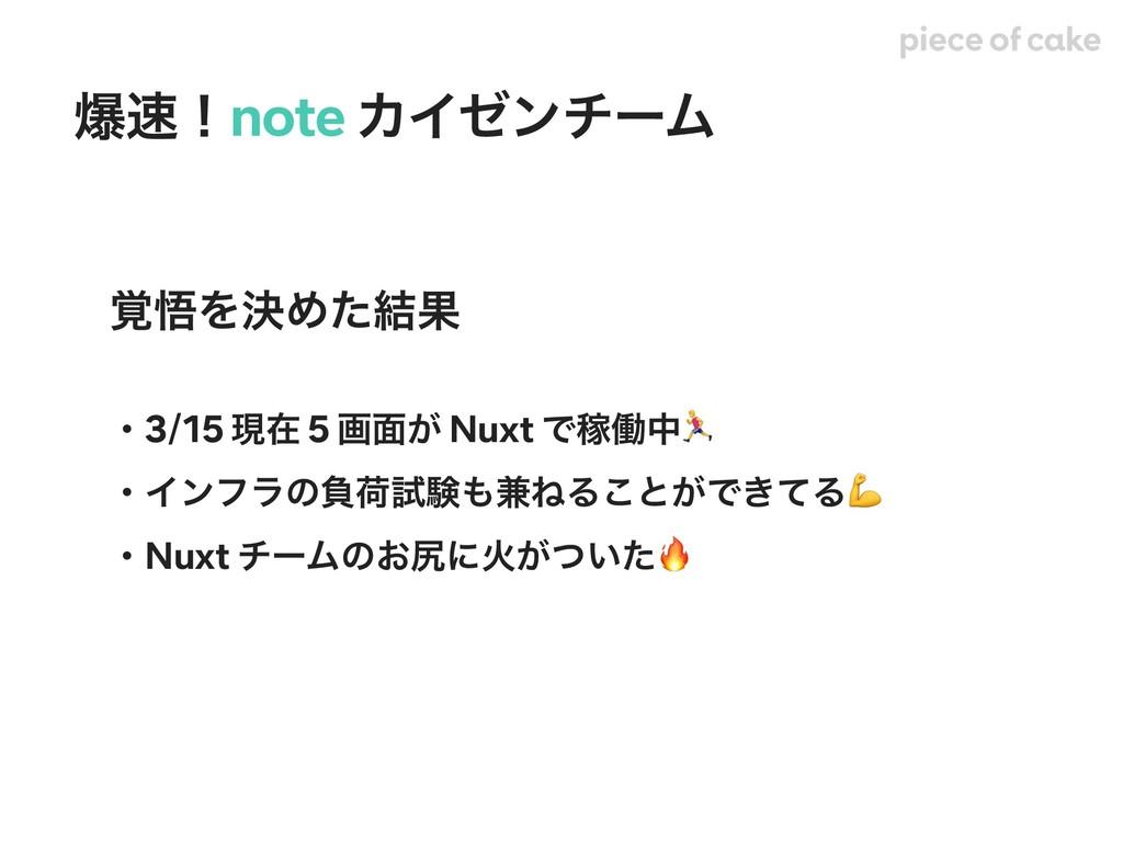 ֮ޛΛܾΊͨ݁Ռ ɾ3/15 ݱࡏ 5 ը໘͕ Nuxt ͰՔಇத ɾΠϯϑϥͷෛՙࢼݧ݉Ͷ...