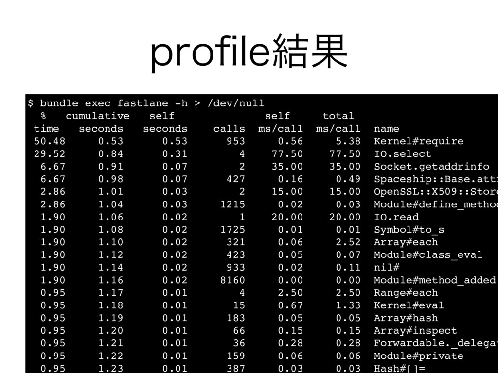 QSPpMF݁Ռ $ bundle exec fastlane -h > /dev/null ...