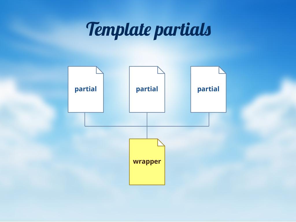 Templat partial partial partial wrapper partial