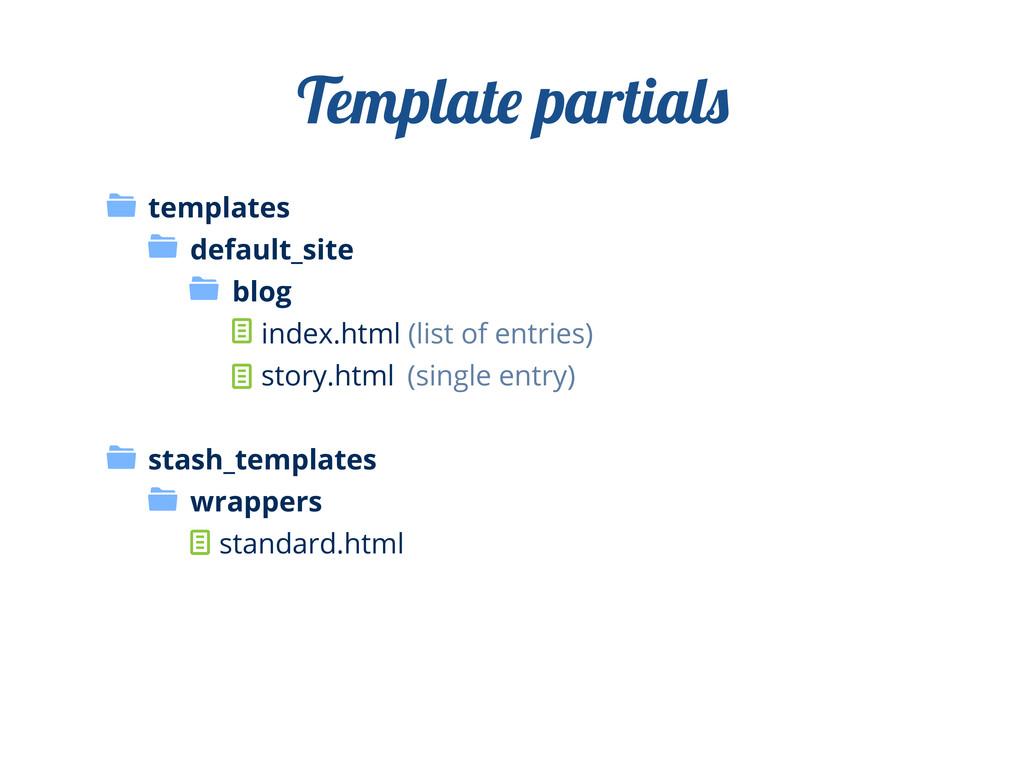 templates default_site blog index.html (list of...