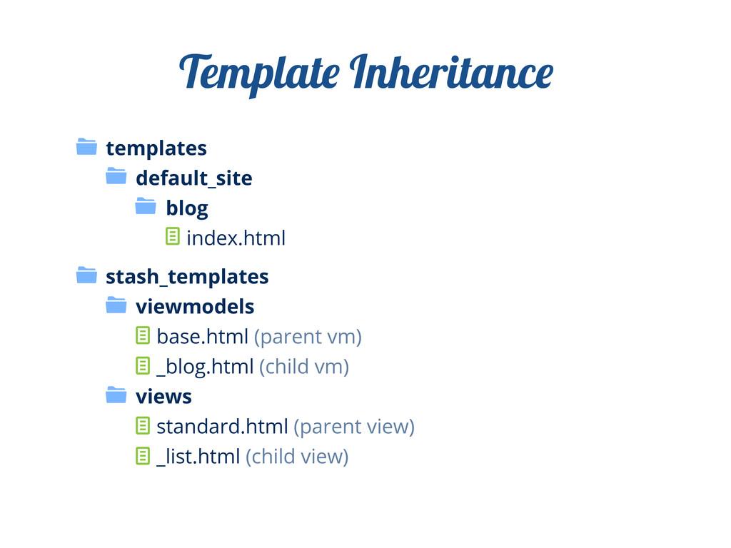 templates default_site blog index.html stash_te...