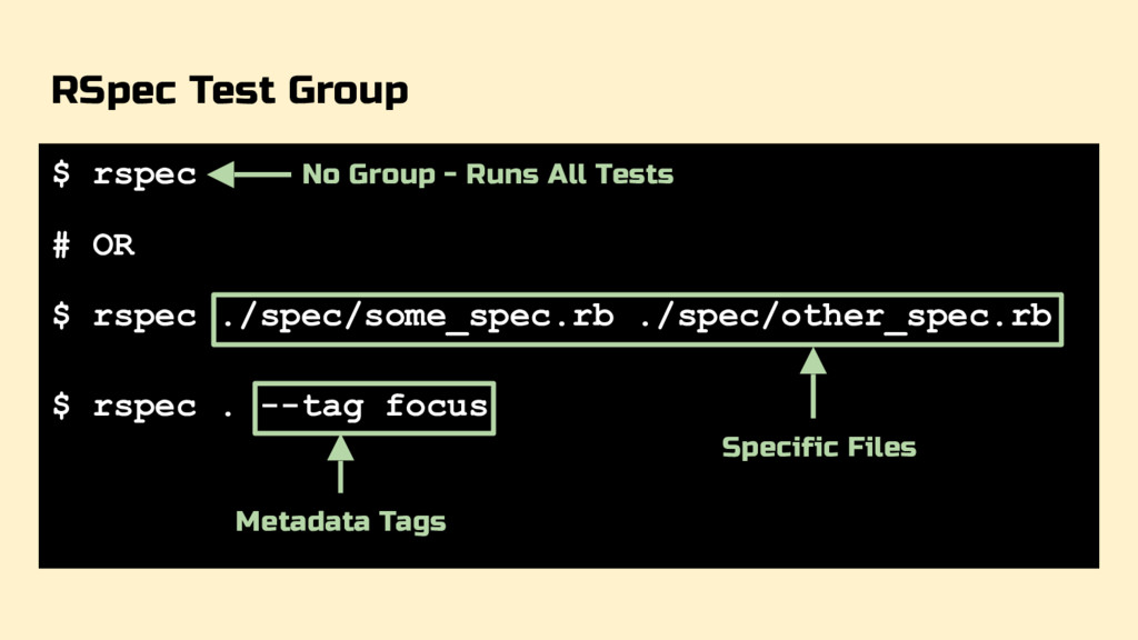 RSpec Test Group $ rspec # OR $ rspec ./spec/so...