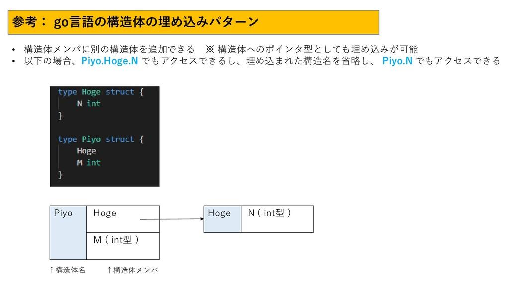 Piyo Hoge M ( int型 ) Hoge N ( int型 ) 参考: go言語の構...