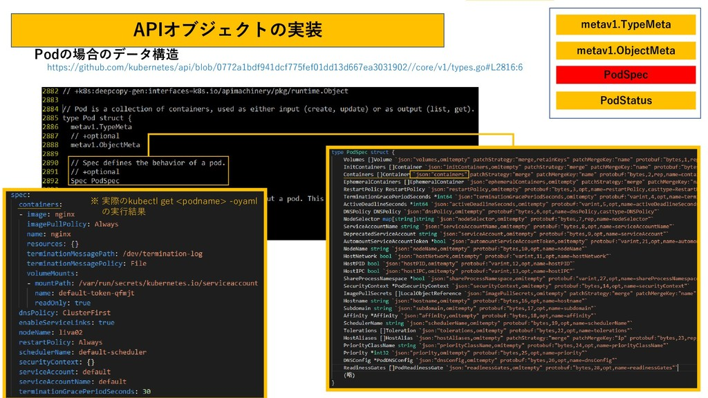 Podの場合のデータ構造 https://github.com/kubernetes/api/...