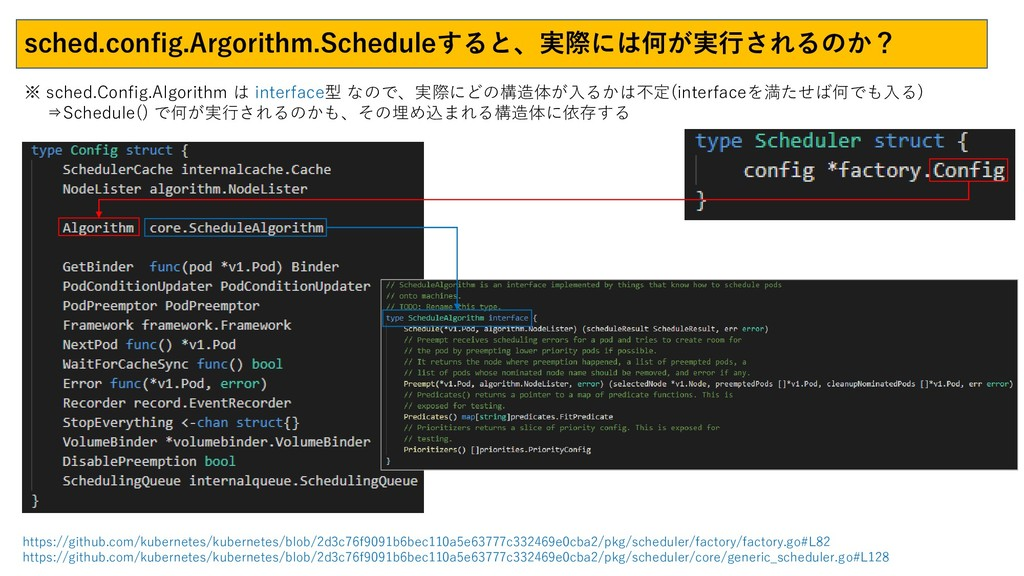 sched.config.Argorithm.Scheduleすると、実際には何が実行されるの...