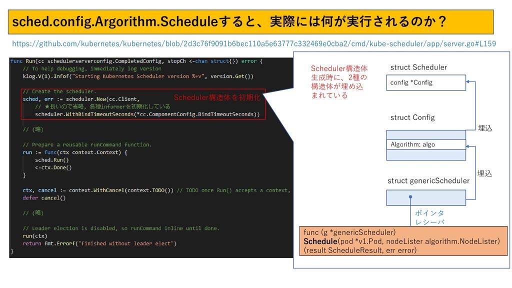 Scheduler構造体を初期化 sched.config.Argorithm.Schedul...