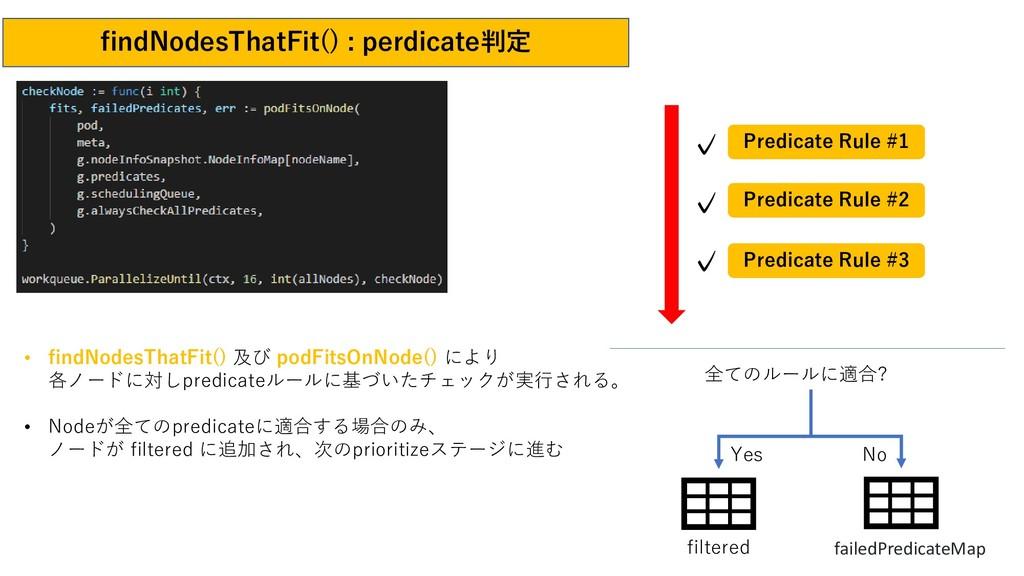 findNodesThatFit() : perdicate判定 Predicate Rule...