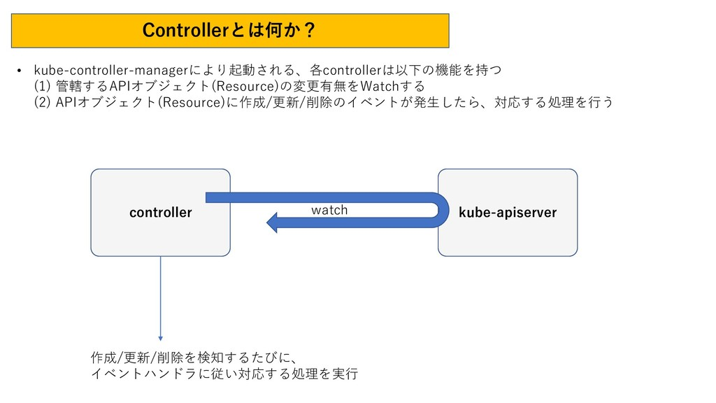 Controllerとは何か? • kube-controller-managerにより起動さ...