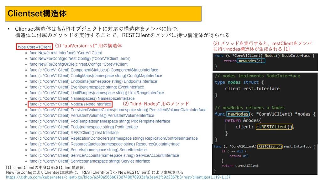 • Clienset構造体は各APIオブジェクトに対応の構造体をメンバに持つ。 構造体に付属の...