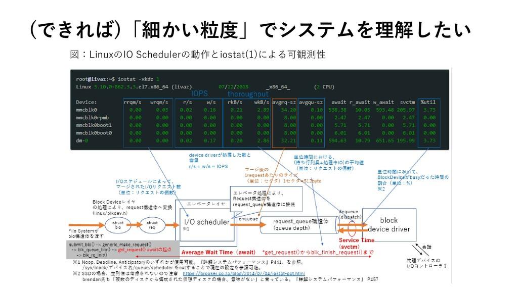 (できれば)「細かい粒度」でシステムを理解したい 図:LinuxのIO Schedulerの動...