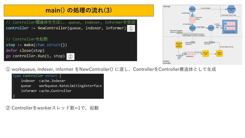 main() の処理の流れ(3) ① workqueue, indexer, informer...