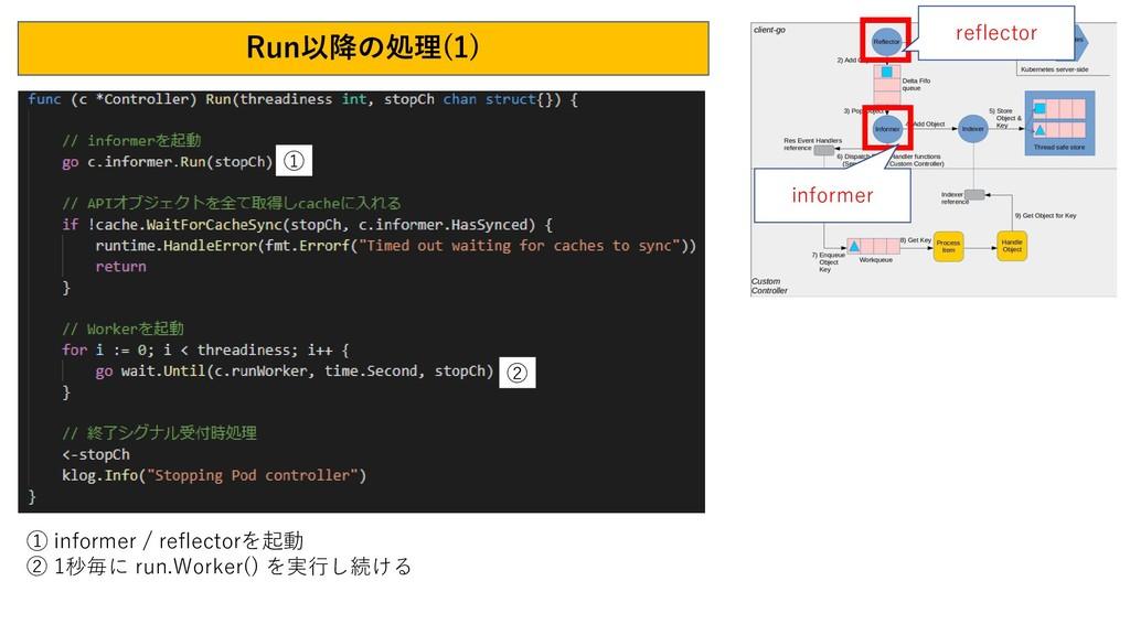 Run以降の処理(1) ① informer / reflectorを起動 ② 1秒毎に ru...
