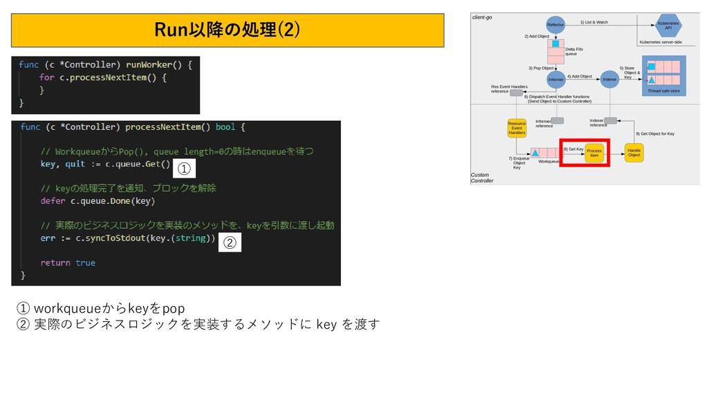 Run以降の処理(2) ① ② ① workqueueからkeyをpop ② 実際のビジネスロ...