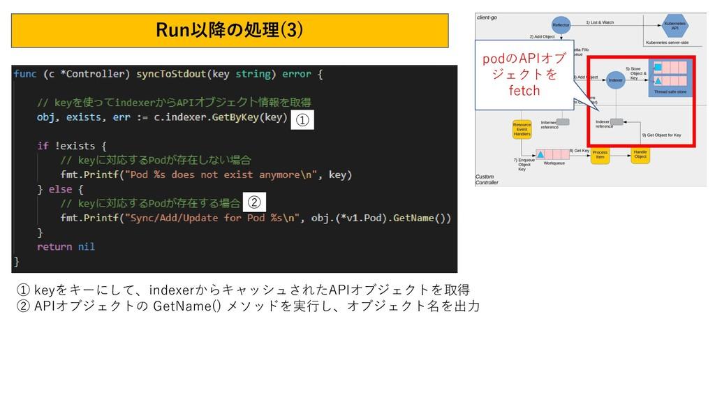 Run以降の処理(3) ① ② ① keyをキーにして、indexerからキャッシュされたAP...