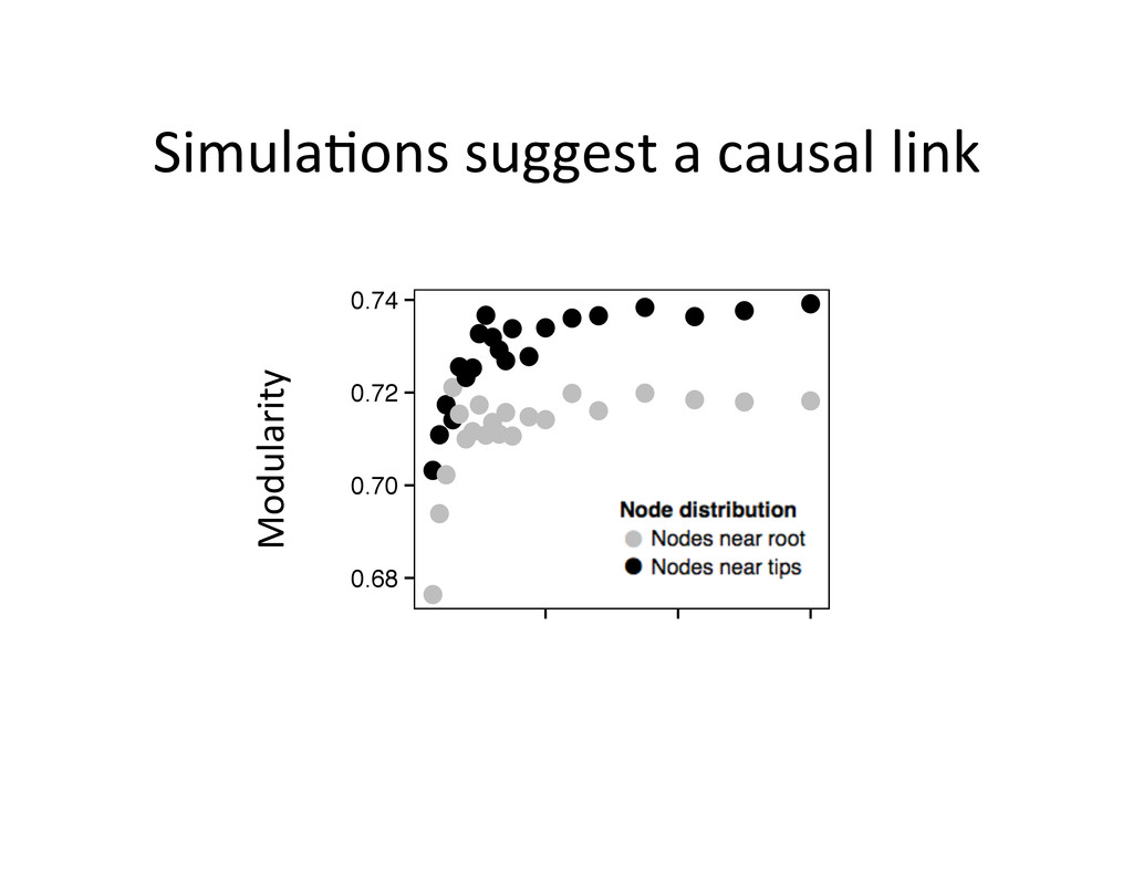 Simula)ons suggest a causal link ...