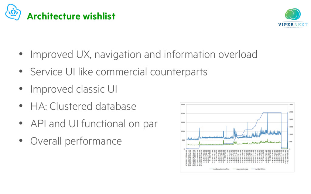 Architecture wishlist • Improved UX, navigation...