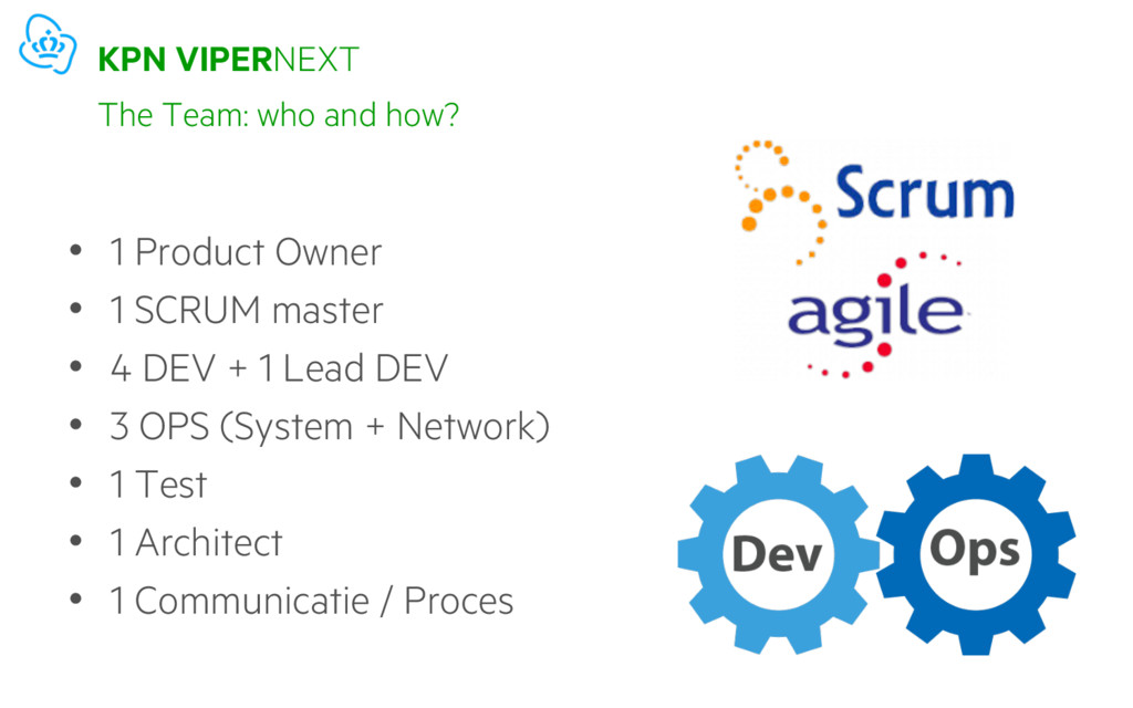 KPN VIPERNEXT • 1 Product Owner • 1 SCRUM maste...