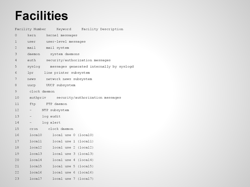 Facilities Facility Number Keyword Facility Des...