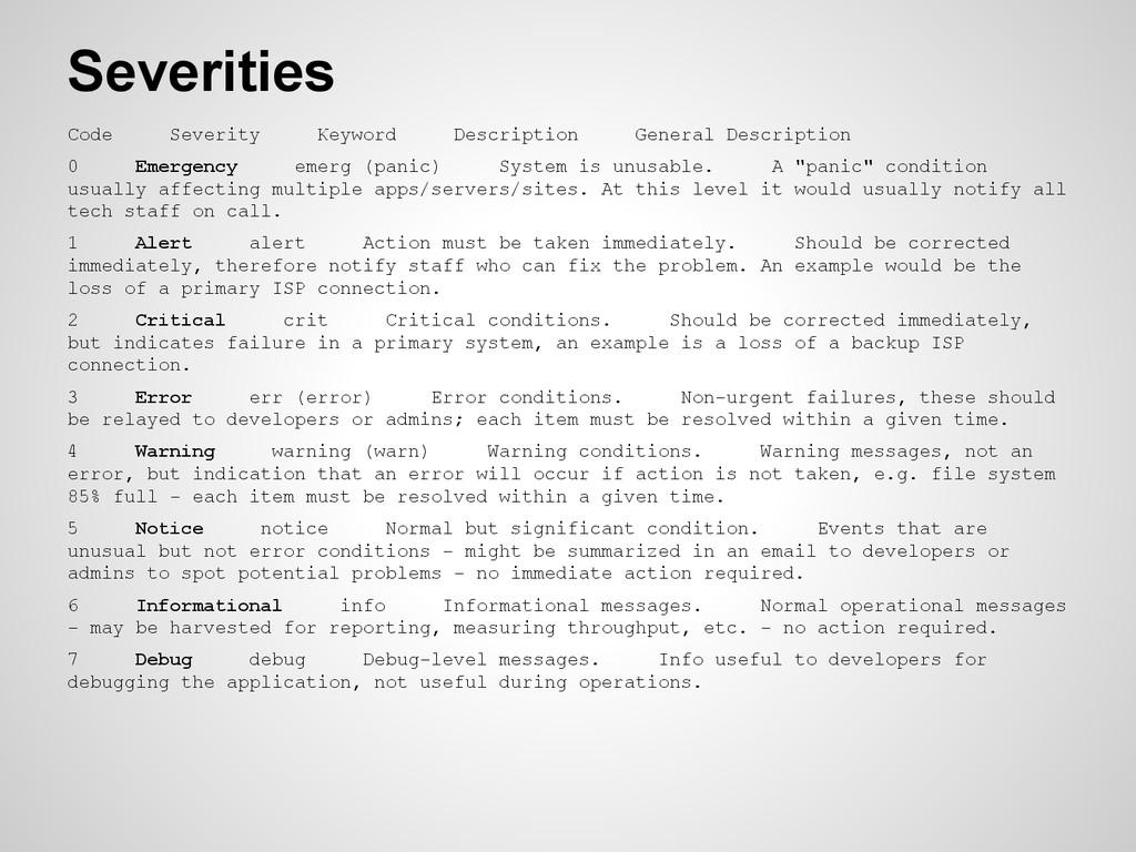 Severities Code Severity Keyword Description Ge...