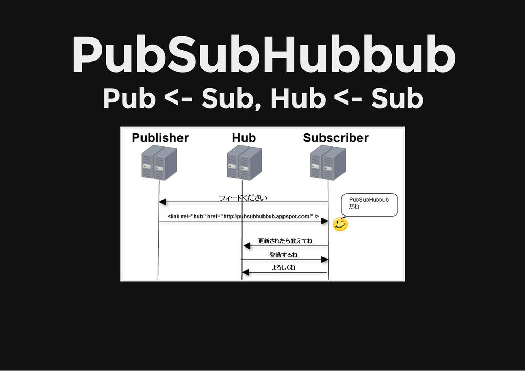 PubSubHubbub Pub <- Sub, Hub <- Sub