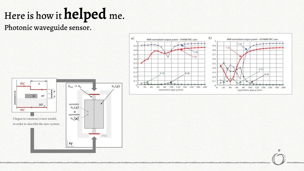 Here is how it helped me. Photonic waveguide se...
