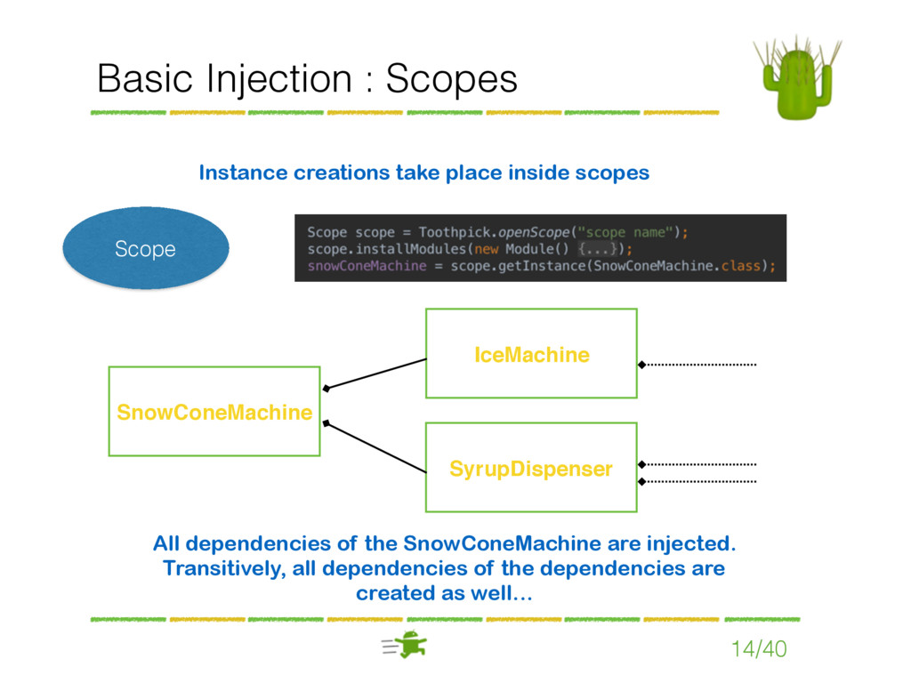 Basic Injection : Scopes 14/40 Scope Instance c...