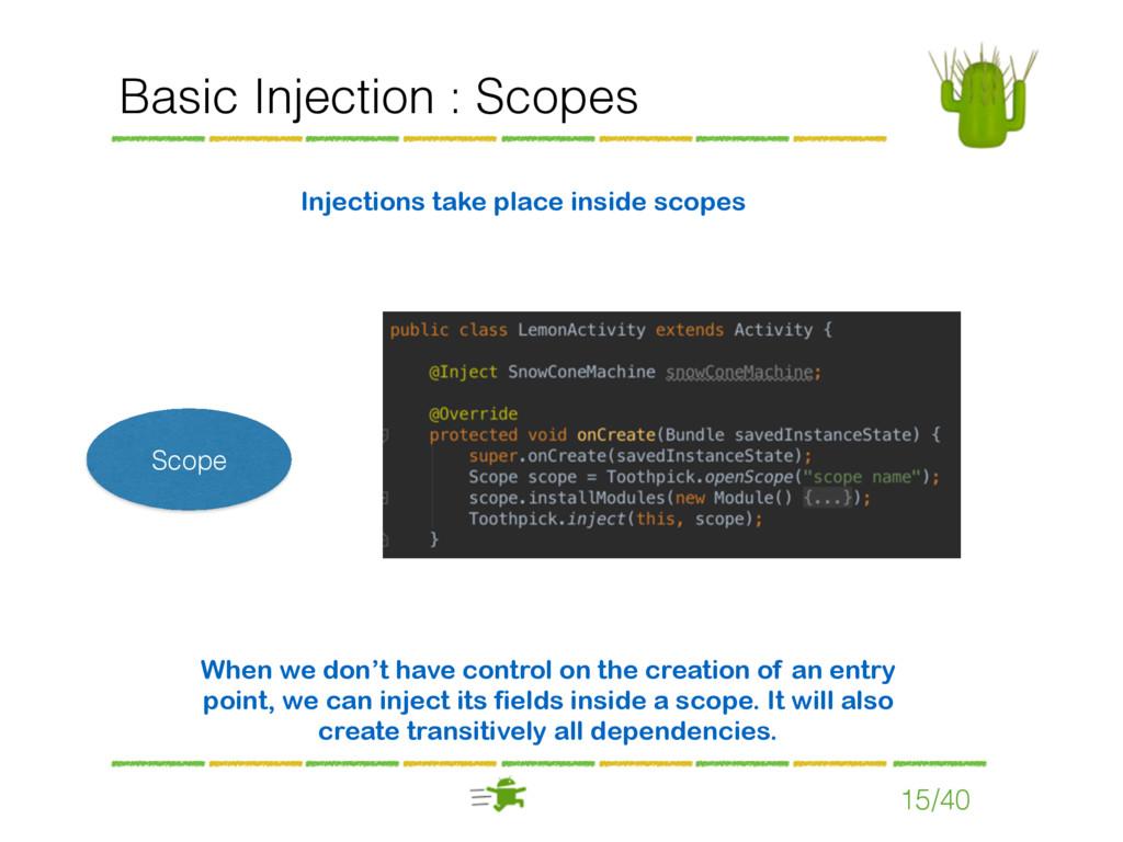 Basic Injection : Scopes 15/40 Scope Injections...