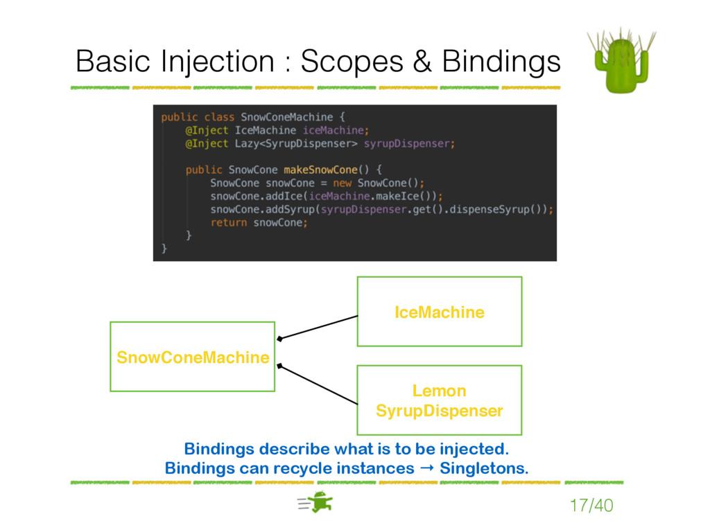 Basic Injection : Scopes & Bindings 17/40 Bindi...
