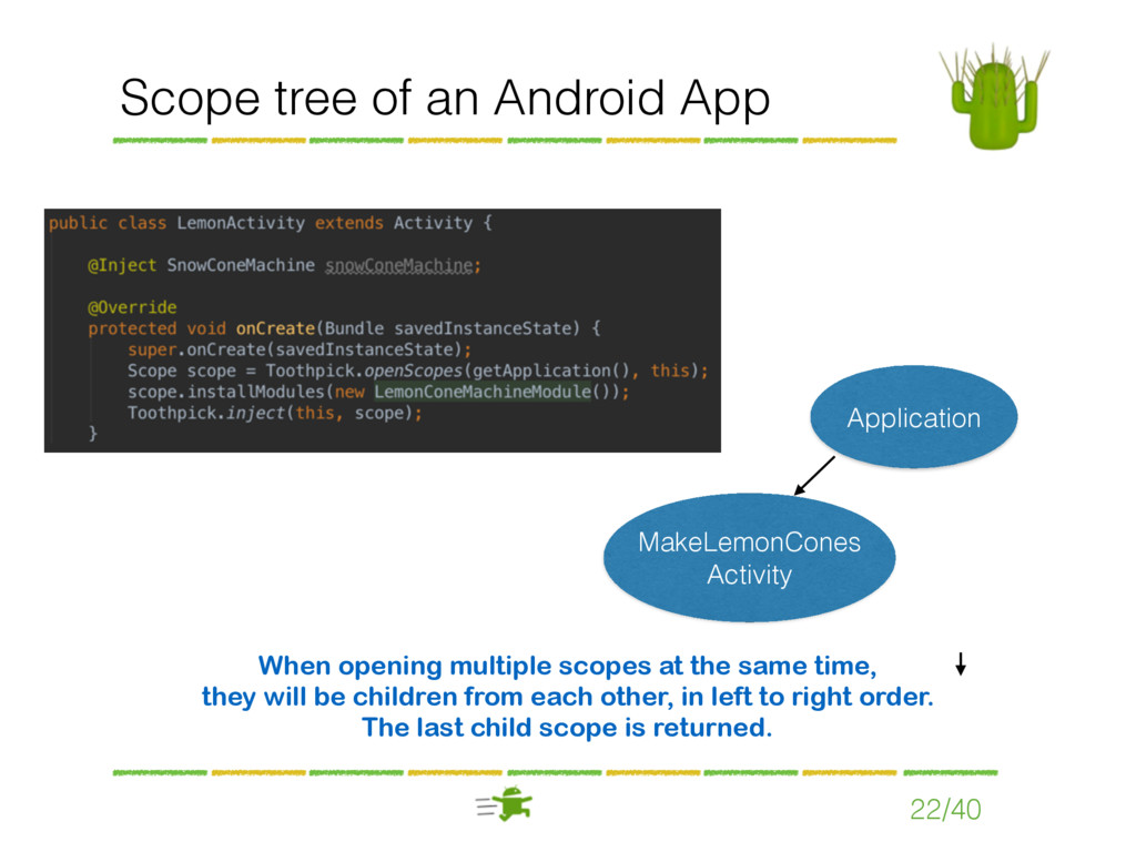 Scope tree of an Android App 22/40 Application ...