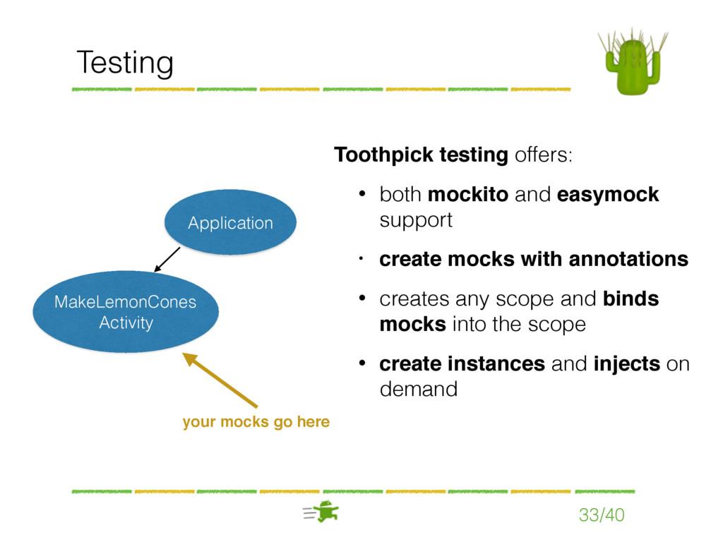 Testing 33/40 Application MakeLemonCones Activ...