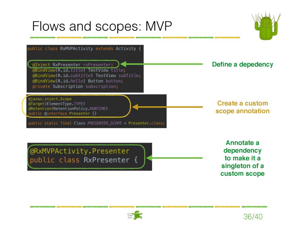 Flows and scopes: MVP 36/40 Define a depedency C...