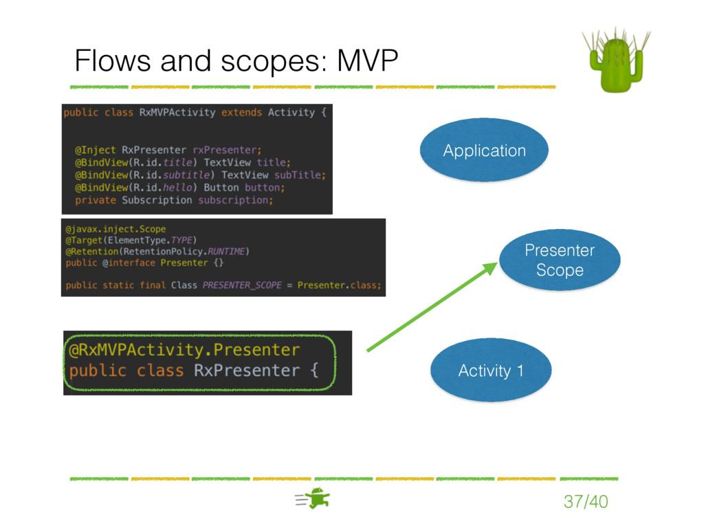 Flows and scopes: MVP 37/40 Presenter Scope Ap...