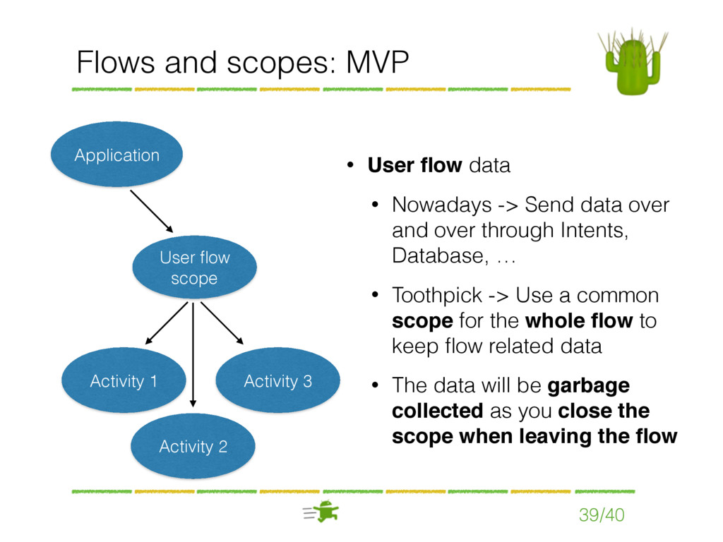 Flows and scopes: MVP 39/40 User flow scope Acti...