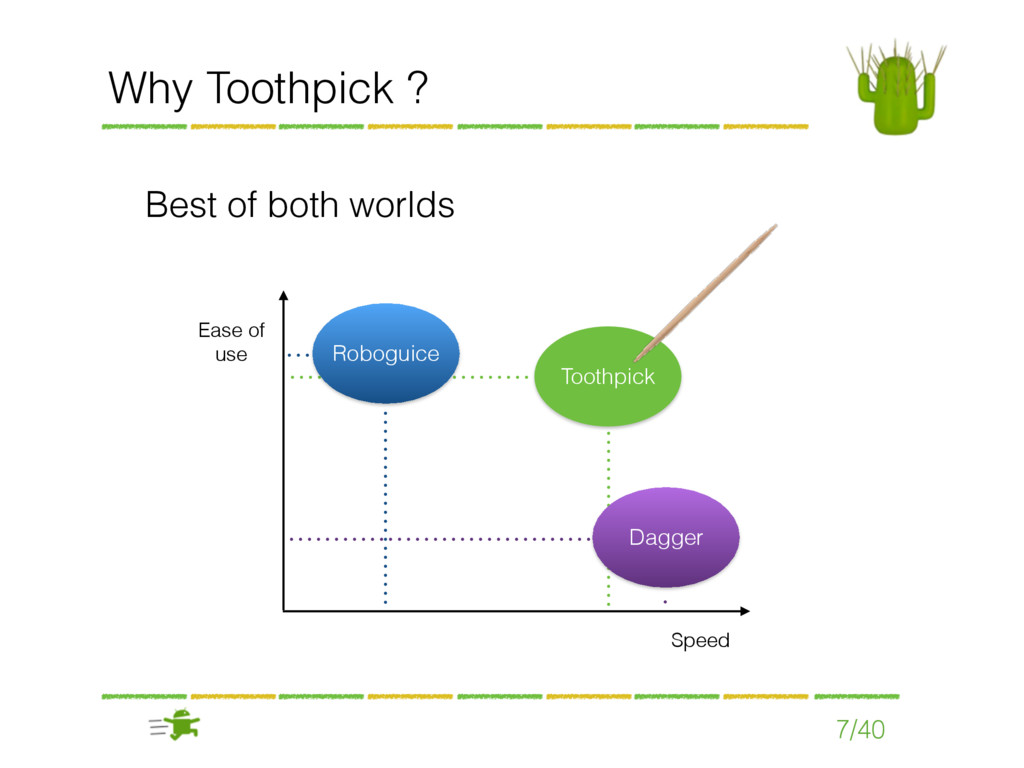 7/40 Why Toothpick ? Ease of use Speed Roboguic...
