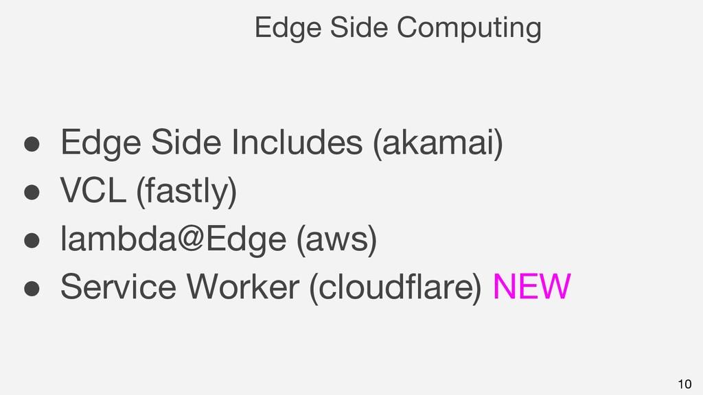 10 Edge Side Computing ● Edge Side Includes (ak...