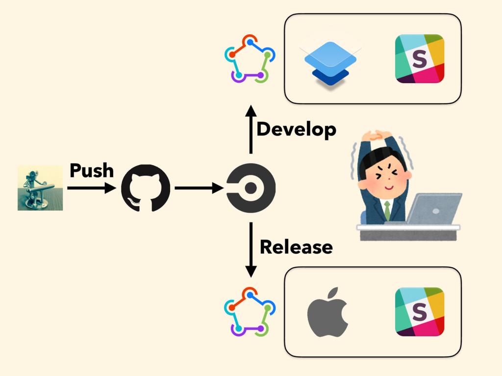 Push Develop Release