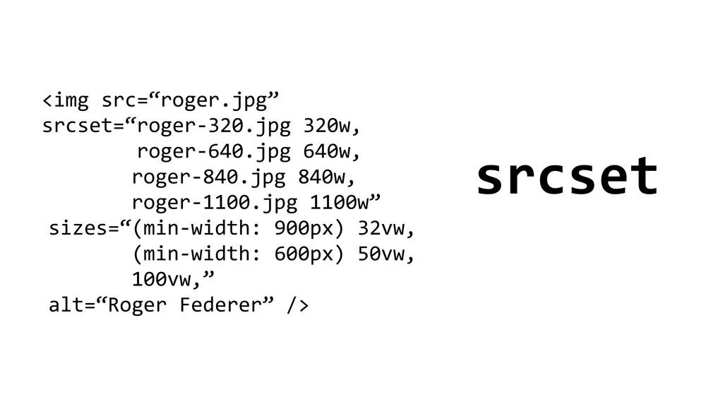 """<img src=""""roger.jpg""""   srcset=""""roger-..."""